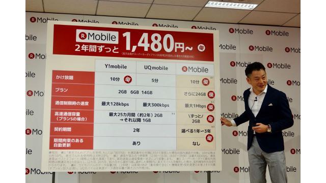 楽天モバイルの影でSIMカードをばらまくワイモバイルのしたたかさ 石川 温の「スマホ業界新聞」Vol.280