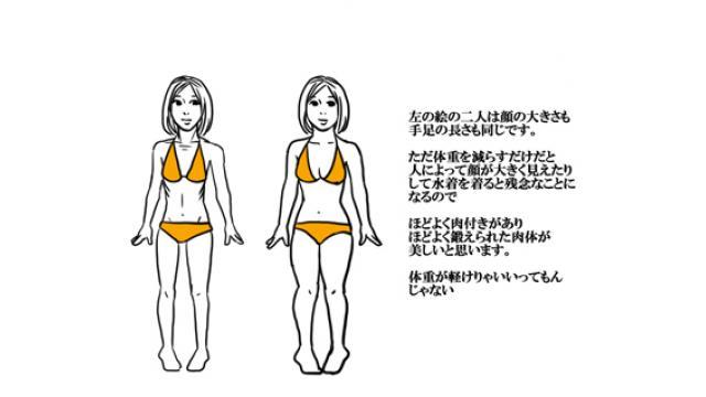 痩せない人が痩せない理由……アヤノ流ダイエット■二階堂綾乃