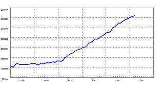 (有料)230兆円もマネーを作り出しているのに物価上昇率2%が達成できない日銀。実体経済と金融経済に分割して公式化しない経済学の影響