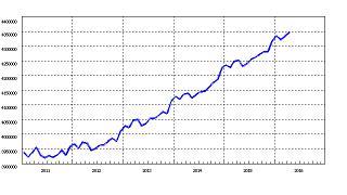 (有料)日銀も銀行もマネーを作り続けているのに景気が上向かない理由