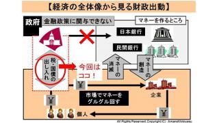 (有料)G7で財政出動を求める日本と各国の温度差 信用創造されない財政出動は効果なし