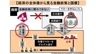 【動画】三菱UFJが国債市場特別参加者から脱退、とのニュースをマネー発行権の問題から読み解く