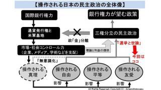 (有料)舛添都知事の誕生から辞職まで、見え隠れする国際銀行権力の思惑