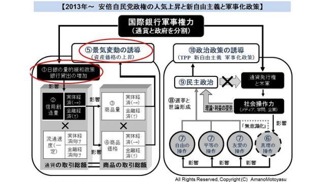 (有料)  日経平均が17000円を回復する背景 まだまだ続く黒田日銀の富裕層優遇の金融政策