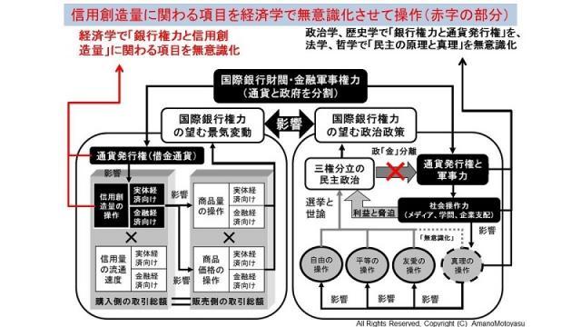 アベノミクスの提唱者、浜田エール大名誉教授が金融政策の誤りを認めた事例から見る経済学の欠陥