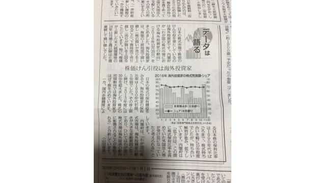 (有料)年初の株価の上昇を大々的に報道するマスコミと、海外投資家と、日銀などの関係について解説