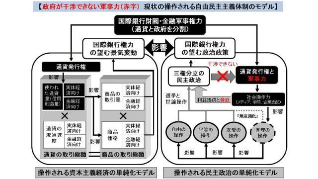 報道ステーションの日米合同委員会の特集やNHKの池上彰氏のスノーデン特集などに見るマスコミの変化