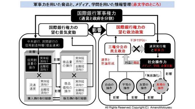 米国の同盟国をやめた瞬間に、CIAのマルウェアが日本中のインフラを崩壊させる!?スノーデン証言