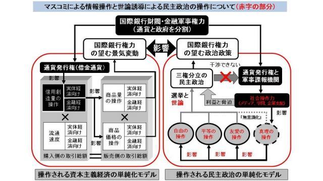 (有料)国際銀行権力の武器であるマスコミの衰退を、トランプとマスコミの対立から見る