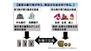 アベノミクスの3つの柱の1つ「成長戦略」はデフレ脱却に役に立つか?