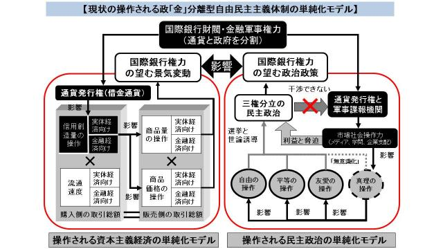 【勉強会】6/3(土)銀行権力側のマクロンの勝利の市場への影響など5月の政治経済情勢を解説