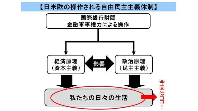 (有料)1週間の世界と日本の政治経済と、家計への影響についてのレポートを作成