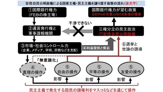 日本とEUの自由貿易圏EPAの合意は、安倍政権に対する国際銀行権力の影響の大きさを表す事例