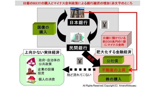 遂に黒田日銀が任期中の物価上昇2%を断念 310兆円も創りながら失敗するのは詐欺経済学のせい