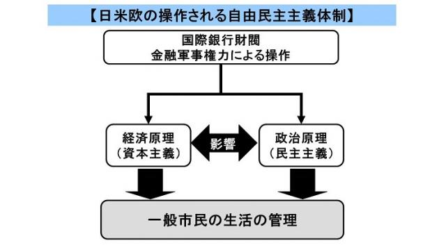 (有料)1週間の世界と日本の政治経済と、家計の資産への影響についてのレポートを作成