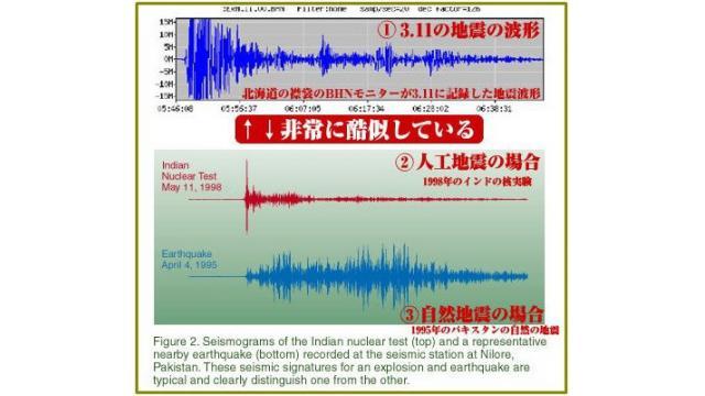 福島原発事故に対する安倍首相の責任 311と福島原発にまつわる日本の闇こそ真の選挙の焦点