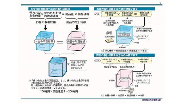 【勉強会】2/3(土)一目で景気変動の原因がわかってしまう図解を掲載した会報1号の解説など