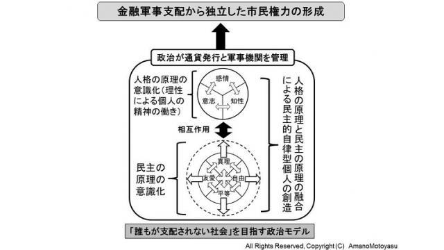 NHKの赤報隊特集を見て 民主主義は自滅的要素を持った社会体制であり、守るための不断の活動が必要