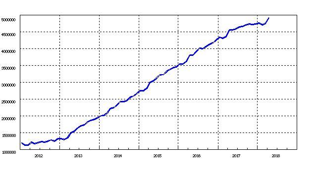 (有料)遂に黒田日銀が物価目標の達成時期を削除 信用創造の向かい先を無視した主流経済学のもたらした結果