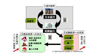 黒田日銀総裁を承認 大規模な量的緩和がインフレより先に資産バブルを引き起こしやすい理由