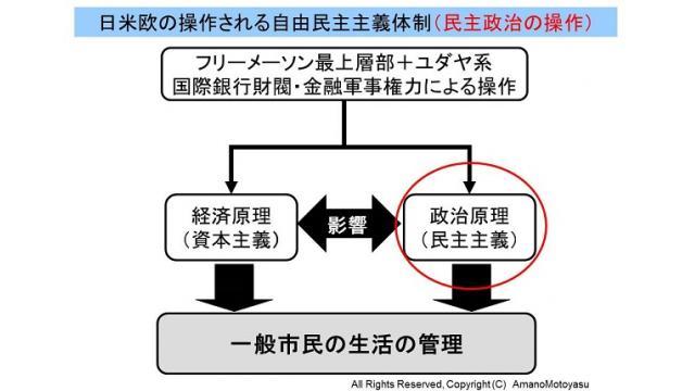(有料)多国籍企業グローバリズム推進の安倍自民政権が秘密協定TPP11法を可決・成立