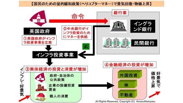 (有料)台風21号や北海道の大地震などの大規模災害の復興には信用創造の増加を伴う財政出動を行うべき