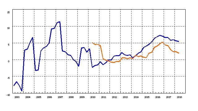 (有料)全国平均の地価が27年ぶりに上昇 地価が上昇に転じた理由を解説