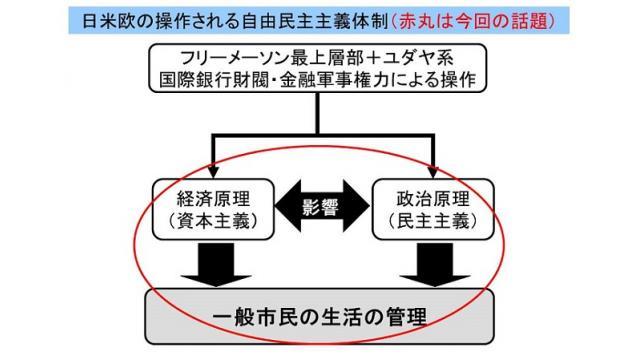 (有料)2月12日までの家計の資産動向の週間レポート&上場企業の自社株買いが過去最高 自社株買いを行う意味と株主資本主義化する日本