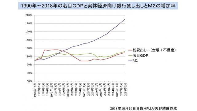 (有料)31日に行われた黒田日銀総裁の記者会見で物価見通しを下方修正 物価が上昇しない単純な理由