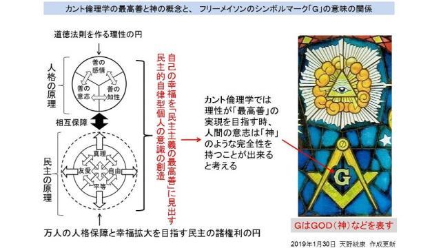 フリーメイソンのシンボルマークである「G」の意味を日本国憲法とカント倫理学から読み解く