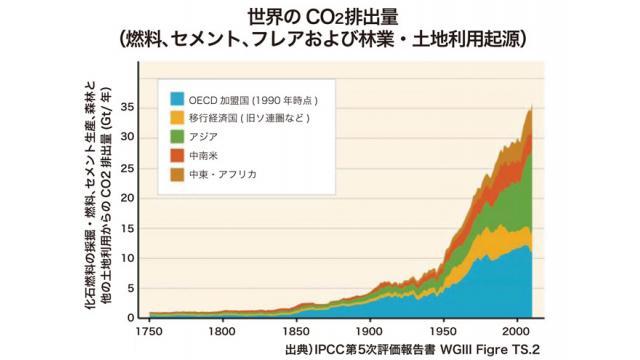 動画】必見ドキュメンタリーの紹介 地球温暖化詐欺:全編・CO2(二酸化炭素)犯人説のウソ 天野