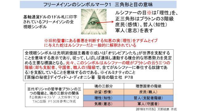 動画】フリーメイソンのシンボル、万物を見通す目は「理性の目」と「ルシファーの目」の両義性が融合