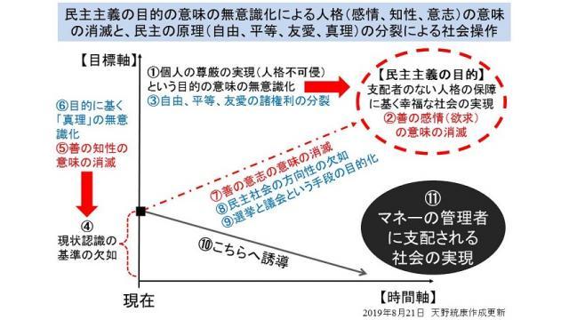 遂に水道民営化が始まった!日本の水道事業はすべて民営化するという麻生大臣の言葉が現実になり始める