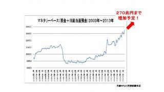 日銀による量的緩和が円安外貨高を作り出しやすい根本的な理由 銀行の会計上の性質から③