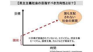 【再送】7.21運動で講演 日本がお手本にしてきた欧米型民主主義の矛盾を克服する方法