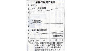 米国の銀行融資状況から見る景気動向と日本の家計への影響