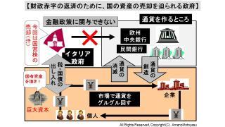 【有料】イタリア政府の国営企業株売却で国の資産の私有化と公的サービスの悪化。今後の日本の姿