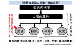 特定秘密保護法が目指すものの背景 特定秘密保護法は日本の軍事戦略転換への一歩