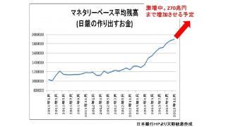 【有料】物価上昇と雇用改善が進みデフレからインフレへの転換点に その理由と背景