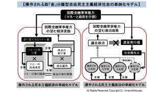 不人気な政策を打ち出す安倍内閣の支持率が高い理由を、経済と政治の単純化モデル図を用いて説明