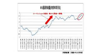 過去の有料記事を無料で公開。5月の通貨供給量2.8%増=現行統計で最大の伸び-日銀 から見る景気判断