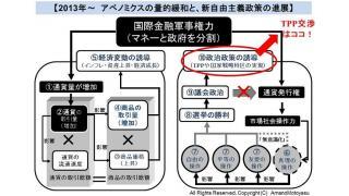 【有料】オバマ大統領来日の目的1 日本の更なる属国化促進のためのTPP合意へのプレッシャー その全体像と社会の行く末