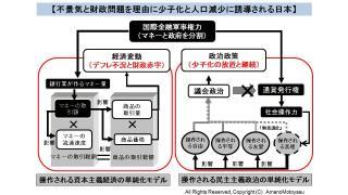 出生数が過去最低に 日本の子育て支援予算は国際的に見て貧弱であり、少子化による人口減少は意図的な政策