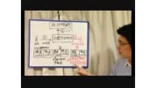 【有料動画】世界を誤解させている銀行のカラクリの根本を、欧州中央銀行のマイナス金利政策を基に解説
