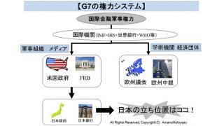 Twitter8月2~4日 国際金融軍事財閥→イスラエル→米英→日本、という構図が解る記事一覧 「補足」主要先進国がシオニズムロビーの強い影響を受ける理由