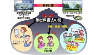 情報非公開ファシズム 個人情報保護の名で、友人の生死を知ることができない驚くべき日本の現実