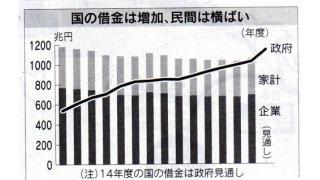遂に国の借金が民間を超える 来年3月1143兆円に。通貨発行権を政府が持たない矛盾が作り出した結果