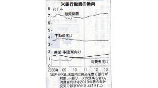 有料記事を無料公開 2013年11月21日「米国の銀行融資状況から見る景気動向と日本の家計への影響」