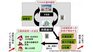 FRBの金融緩和政策の終了がもたらす経済と日本の家計への影響