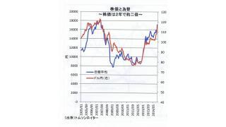 不動産業者向けセミナーで聞いた今後の景気動向についての予測情報 家計への影響